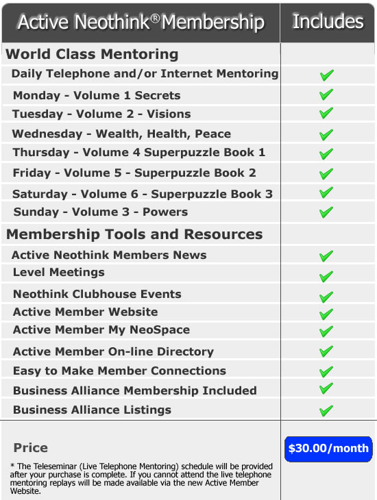 Mark Hamilton - Active Neothink Membership Benefits List